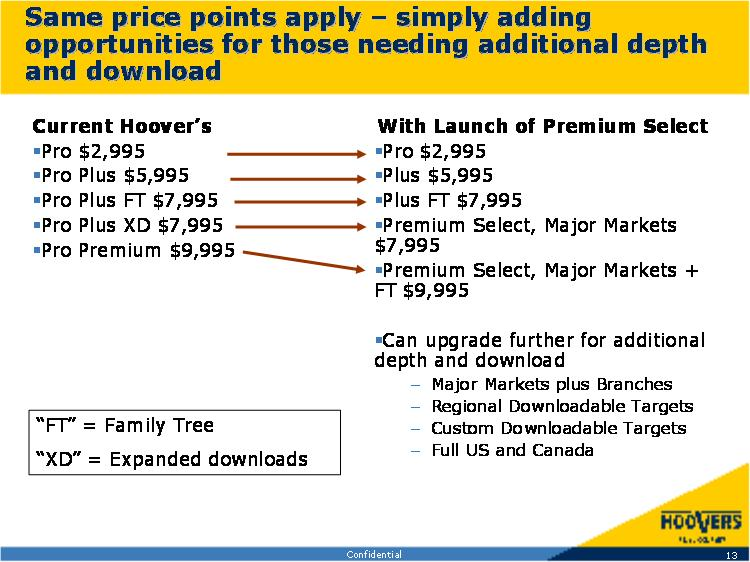 Hoover's Premium Select: More Data, More Customization